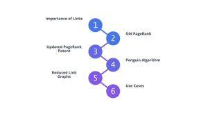 بررسی مکانیسم جدید گوگل برای ارزیابی لینک